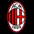 Maillots et tenues du Milan AC